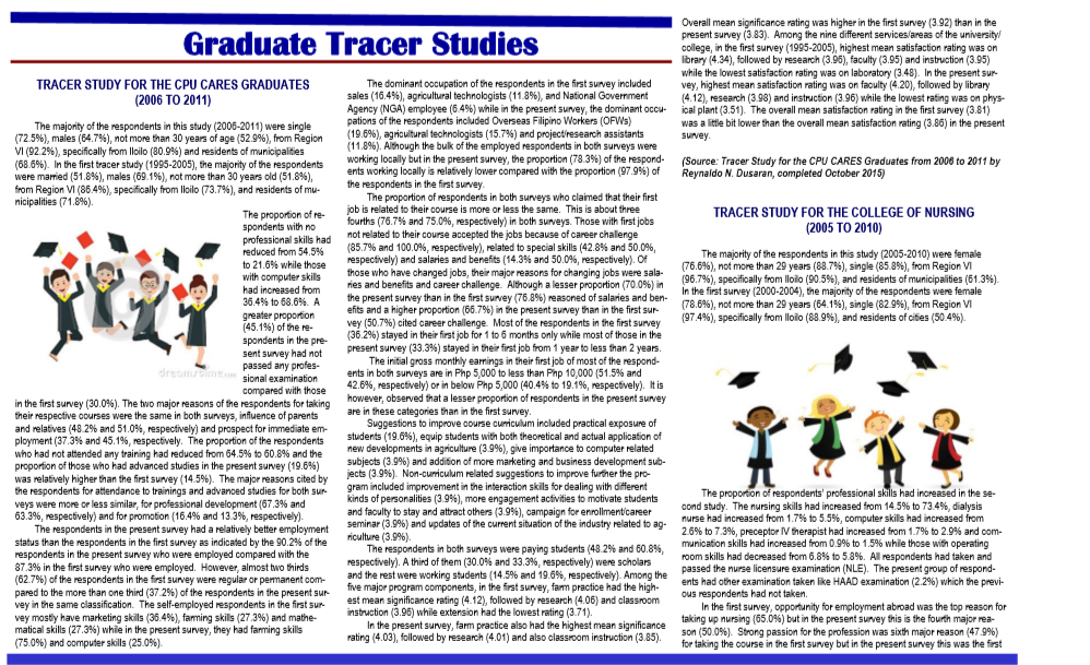 Vol 14.1 Graduate Tracer Studies